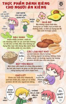Thực phẩm dành riêng cho người ăn kiêng để giảm cân